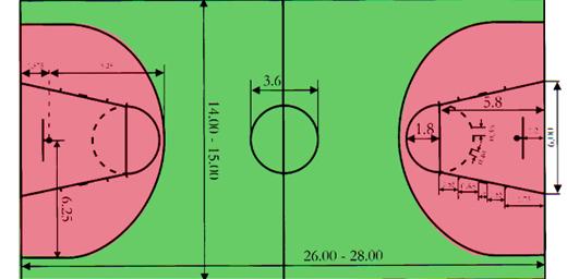Разметка баскетбольной площадки